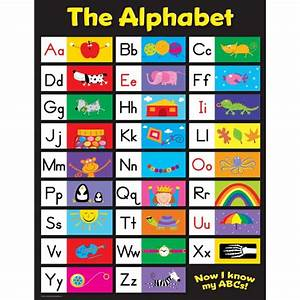 Alphabet Chart Learning Displays