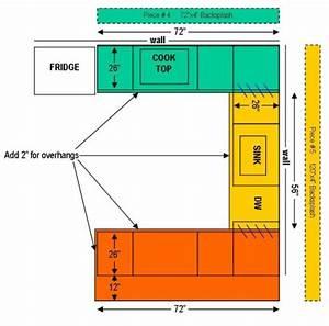 Professional Countertop Estimating Guide