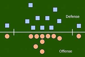 3 U20134 Defense