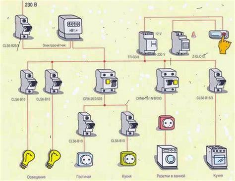 Расчёт численности дежурных и ремонтных электриков цеха техникоэкономические показатели системы электроснабжения предприятия