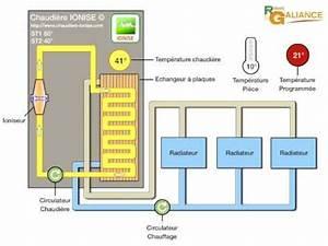 la pompe a chaleur doovi With fonctionnement pompe a chaleur piscine 5 associer le radiateur basse temperature avec une pac