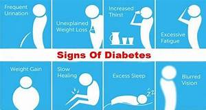 Things to know about diabetes - News Daily Articles