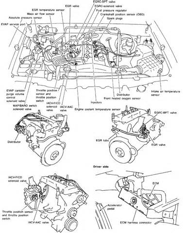 similiar nissan altima engine keywords nissan altima 2001 2 4 engine diagram on nissan altima 2001 2 4