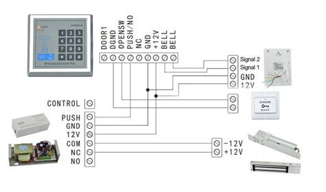 HD wallpapers key card wiring diagram