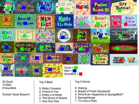 Image Season 5 Scorecardpng Encyclopedia Spongebobia