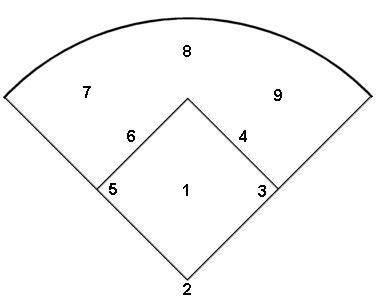 baseball field template baseball diagram clip clipartbarn