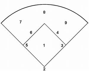 the baseball scorecard getting started With baseball position chart template