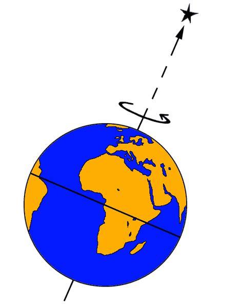 l axe de la terre a nouveau d 233 vi 233 de 10cm apres le s 233 239 sme