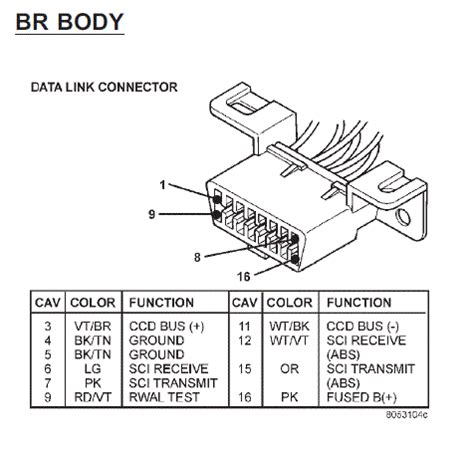 99 Dodge Ram 1500 5 2 Ecu Wiring Diagram by My 97 Dodge Ram 1500 Isn T Connecting To The Smog Test
