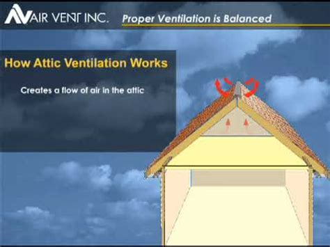 how does an attic fan work why attic ventilation fans are a bad idea don 39 t let y