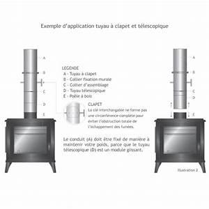Conduit Cheminée Inox : tuyau clapet inox simple paroi 50 cm ~ Edinachiropracticcenter.com Idées de Décoration