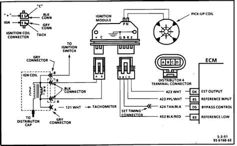 i a 1992 chevy astro 4 3 vortec with a no spark
