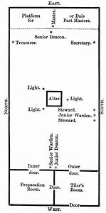 masonic ritual lodge room floor plan masonic lodge With masonic lodge floor plan