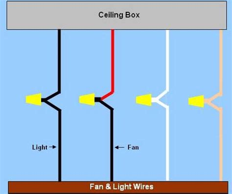 ceiling fan wire colors wiring a ceiling fan light part 2