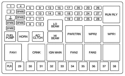 chevrolet uplander  fuse box diagram auto genius