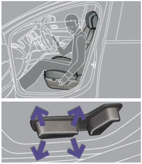 r lage si e conducteur peugeot 3008 siège conducteur à réglages électriques
