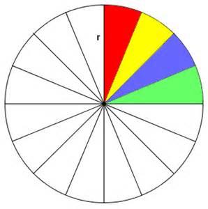 fläche vom kreis berechnen kreisfläche