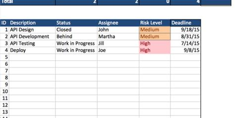 project plan template excel 2013 project plan template excel 2013 1 project management spreadsheet template excel management