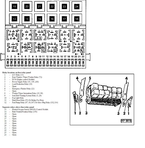 98 Volkswagen Jettum Fuse And Relay Diagram by 2016 Vw Jetta Fuse Box Diagram Wiring Diagram Database