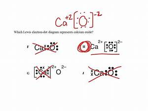Dot Diagram For Calcium Oxide