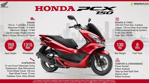 Resmi Dipasarkan, Harga Honda Pcx 150 Hybrid Mulai Rp40,3 Juta