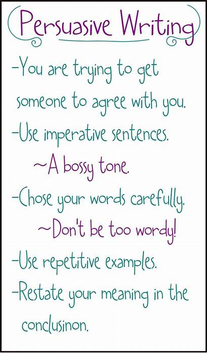 Persuasive Examples Essay Writing Essays Advertising Chart