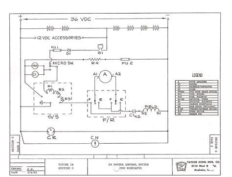 Dunn Cart Wiring Diagram by Gmc Car Manuals 17 Sportschuhe Herren Store