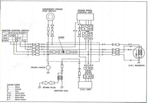 collection of coolster 125cc atv wiring diagram sle