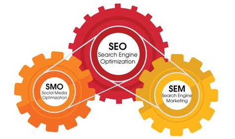 the best search engine optimization get to the top of search engine optimization that