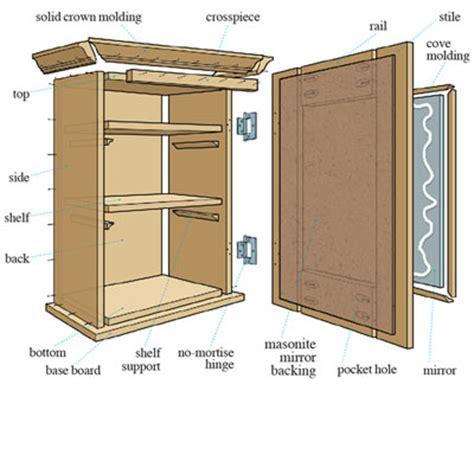 how to frame a medicine cabinet mirror pdf diy wood medicine cabinet plans download wood picnic