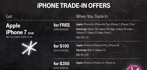 iphone trade in deals get free iphone 7 on black friday mobilitaria