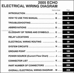 Image Result For Toyota Echo 2005 Manual Wiring Diagram