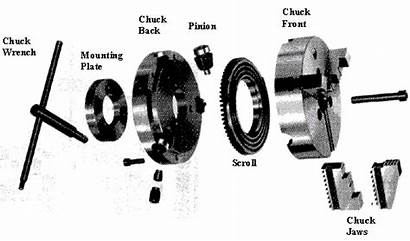 Chuck Jaw Parts Maintenance Figure