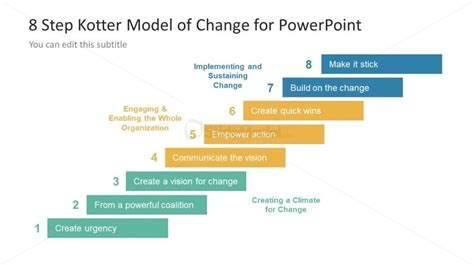 Kotter Model by 8 Step Model Kotter Change Diagram Ppt Slidemodel