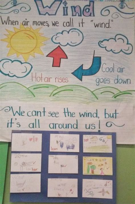 best 25 weather lesson plans ideas on 133 | a12dffc54938cdacbf76ee17b4490093 kindergarten anchor charts kindergarten lesson plans