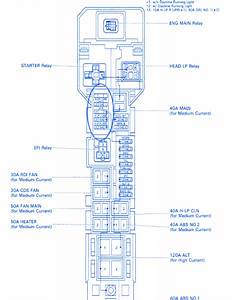 Lexus Gx470 2010 Primary Fuse Box  Block Circuit Breaker Diagram  U00bb Carfusebox
