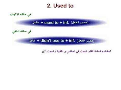 Used To تعليم الانجليزية Youtube