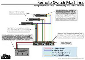similiar atlas switch wiring diagram keywords atlas switch wiring diagram