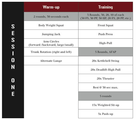 kettlebell plan training week workout fts session