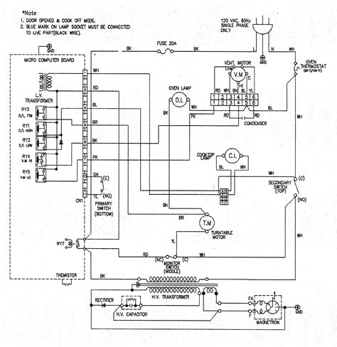 microwave ovens schematic diagrams  service