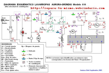 necesito diagrama electrico de lavarropas t 5516 yoreparo