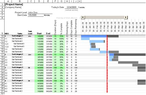excel project management template with gantt schedule creation free gantt chart template for excel