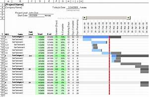 free gantt chart template for excel With gantt diagram excel template