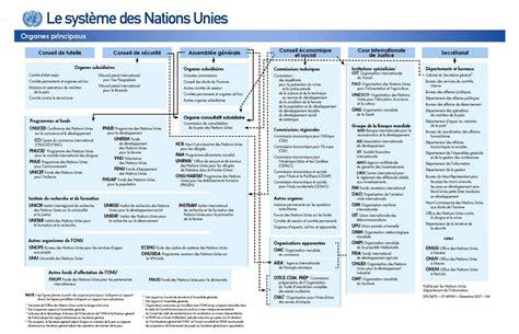 si鑒e des nations unies organigramme actualit 233 politique internationale