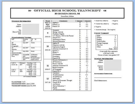 High School Transcript Template College Transcript Template Free Templates Resume