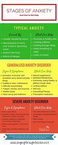 The Stages Of Anxiety From Typical To Severe And How You
