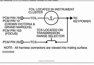 P1780  U2013 Transmission Control Switch Circuit Is Out Of Self