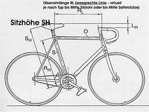 Fahrrad Rahmengröße Berechnen : rahmengr e ermitteln ~ Themetempest.com Abrechnung