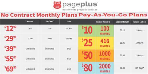 cheapest smartphone plan best track phone plans como ganar dinero