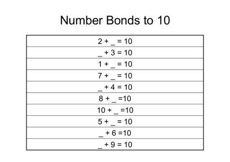 printable for number bonds to 100 number bond